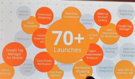 70 tính năng mới trong năm 2013.