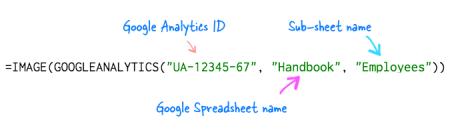 google-formula
